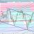 …… und Herr Draghi beobachtet den Euro!