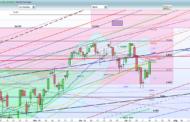 Rundblick: Dax, Euro, Gold, Öl, Euro Bund, S&P