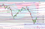 Die Börse nimmt ihren Lauf!